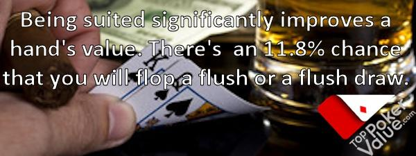 test true poker review tip